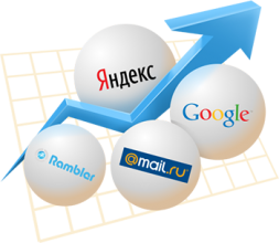 Продвижение сайтов – важная стратегическая составляющая любого бизнеса